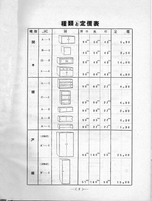 種類と価格表。メートル法で表記されています。